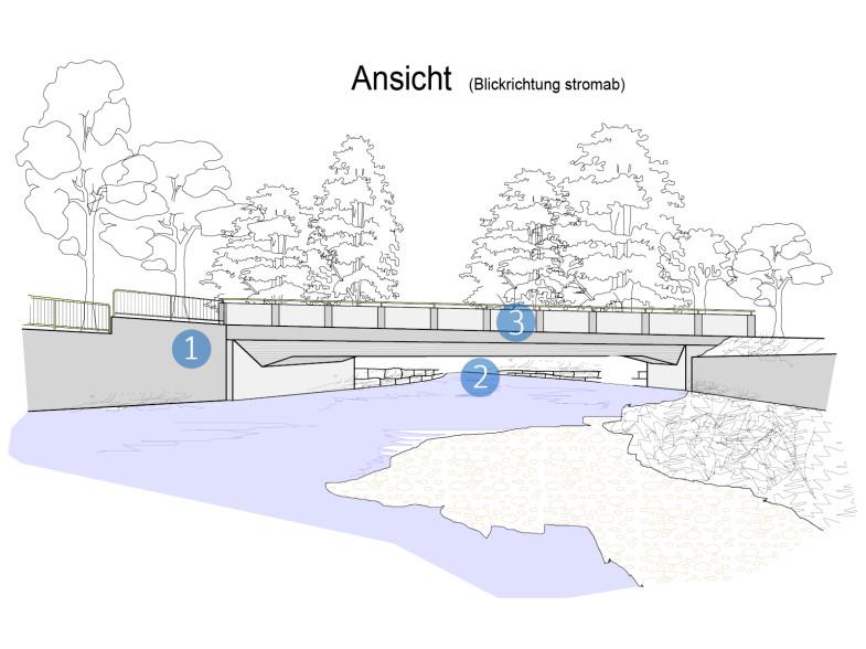 Visualisierung Entwicklungskonzept Echaz in Betzingen Hoffmannbrücke mit geplanten Maßnahmen